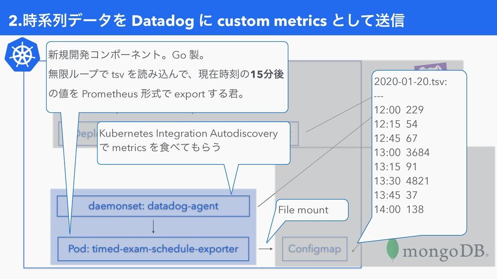 2.ܥྻσʔλΛ Datadog ʹ custom metrics ͱͯ͠ૹ৴ Configm...