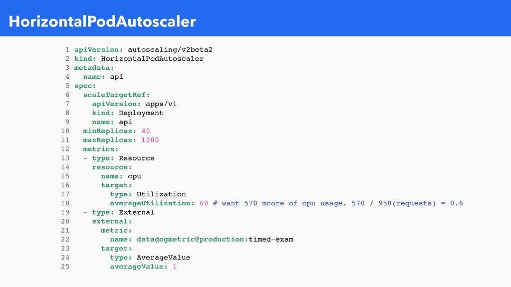 HorizontalPodAutoscaler 1 apiVersion: autoscali...