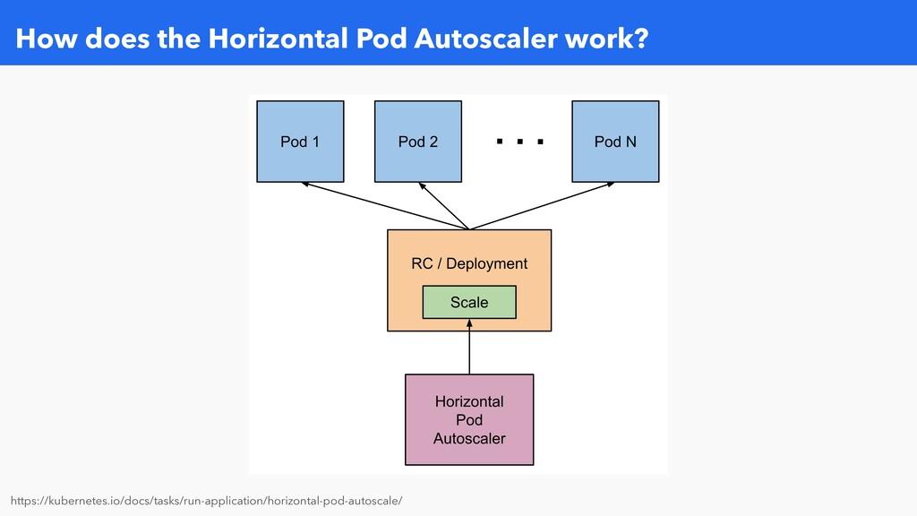 How does the Horizontal Pod Autoscaler work? ht...