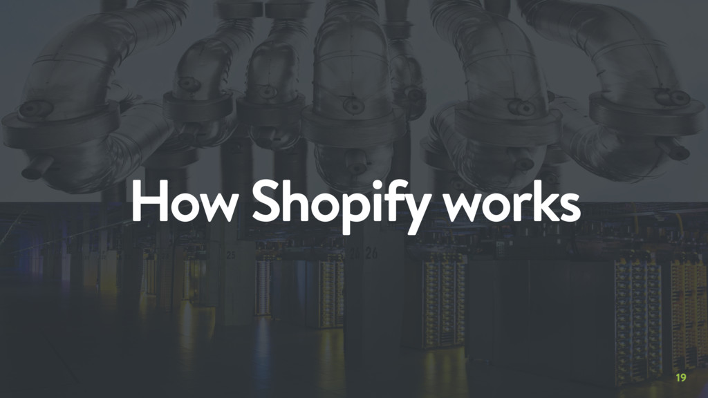 19 How Shopify works