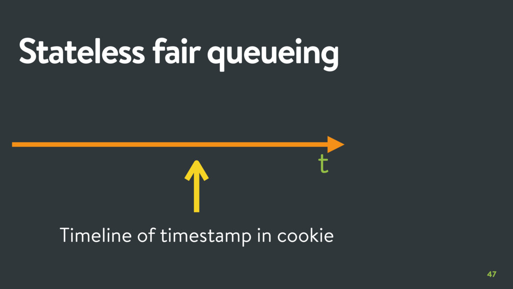47 Stateless fair queueing t Timeline of timest...