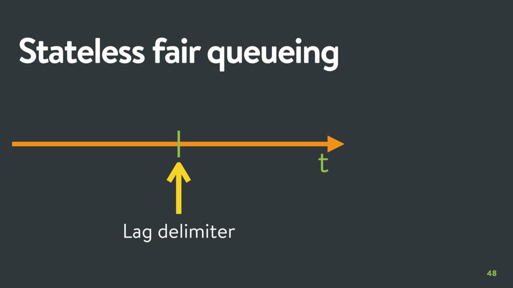 48 Stateless fair queueing t Lag delimiter