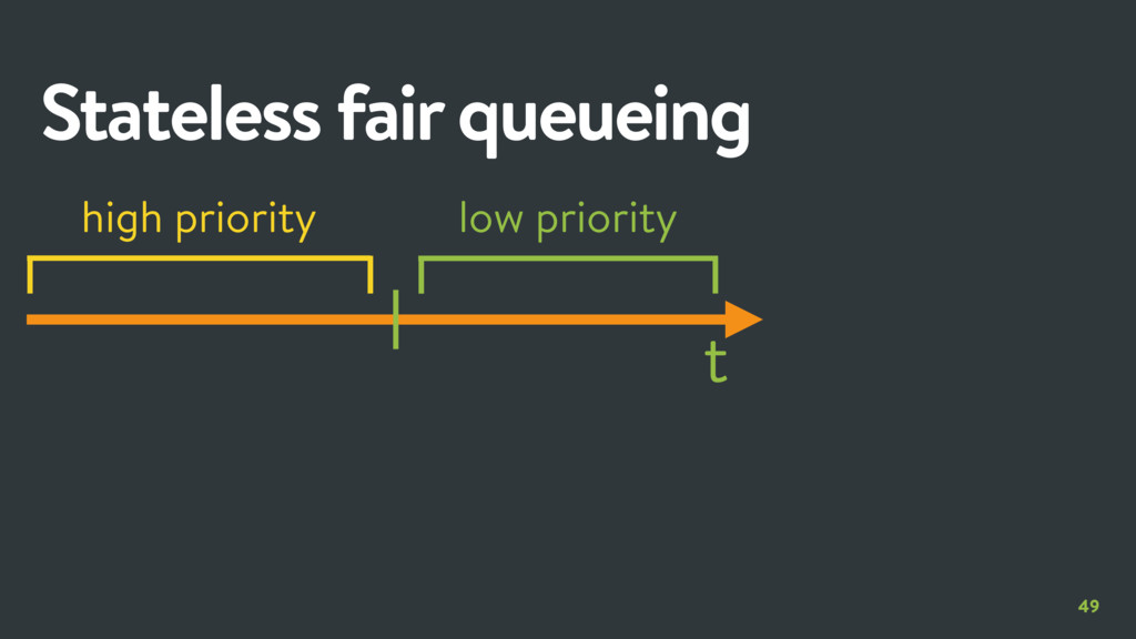49 Stateless fair queueing t low priority high ...