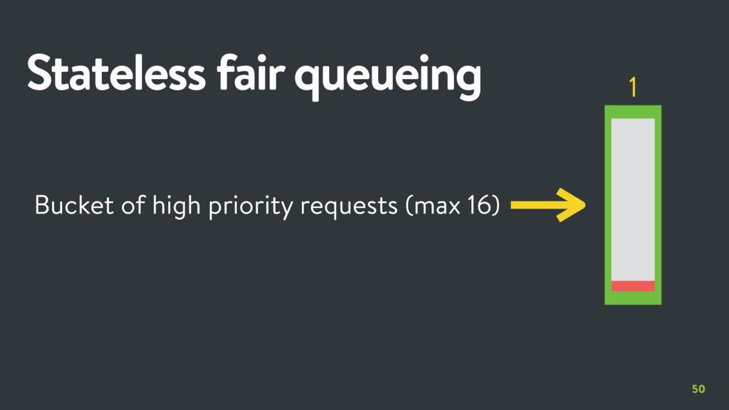 50 Stateless fair queueing 1 Bucket of high pri...