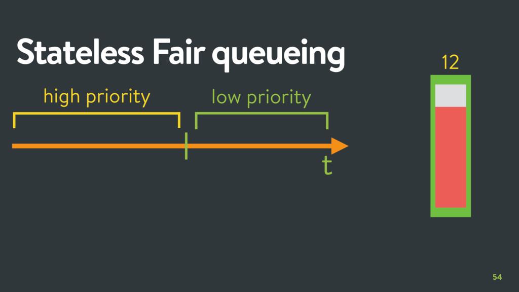54 Stateless Fair queueing t 12 low priority hi...