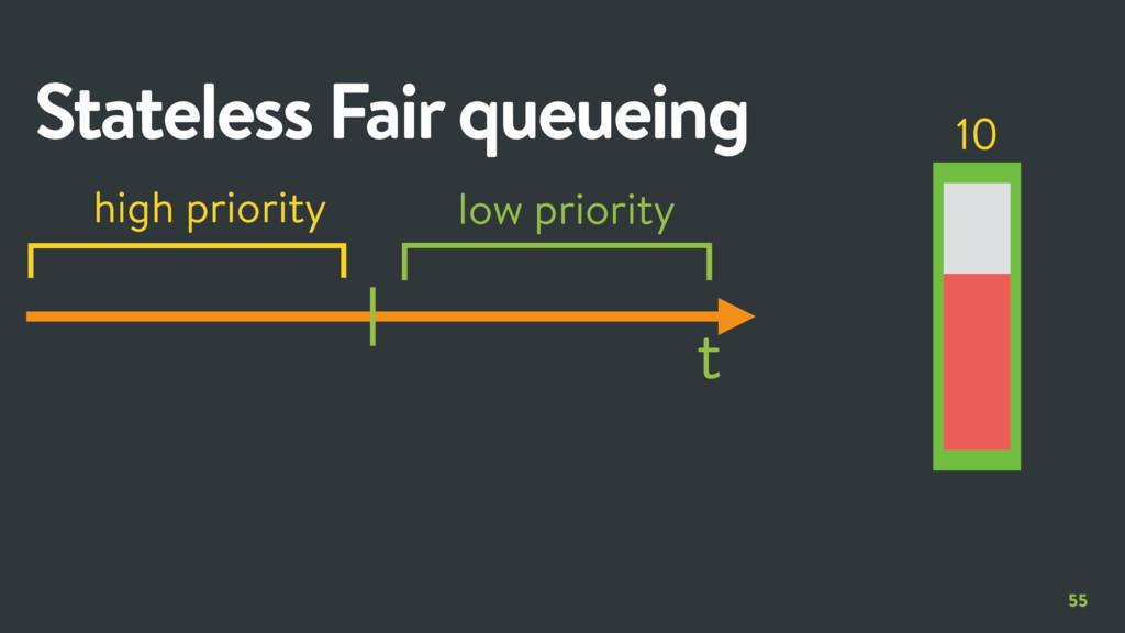 55 Stateless Fair queueing t 10 low priority hi...