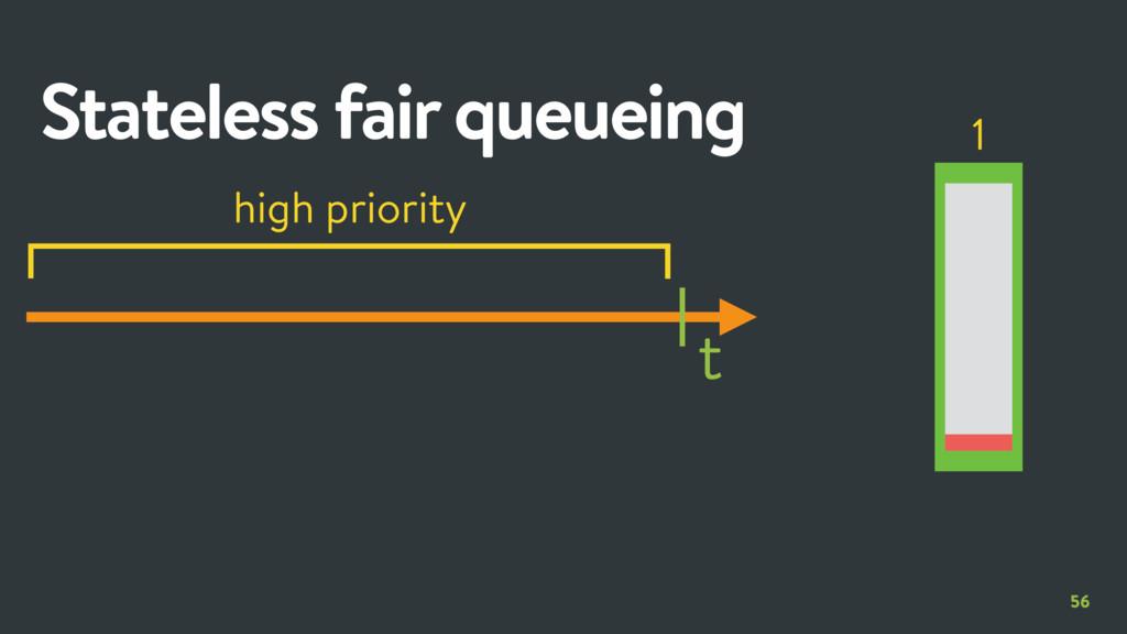 56 Stateless fair queueing t 1 high priority