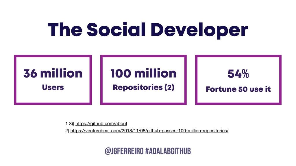 @JGFERREIRO @JGFERREIRO #ADALABGITHUB 36 millio...