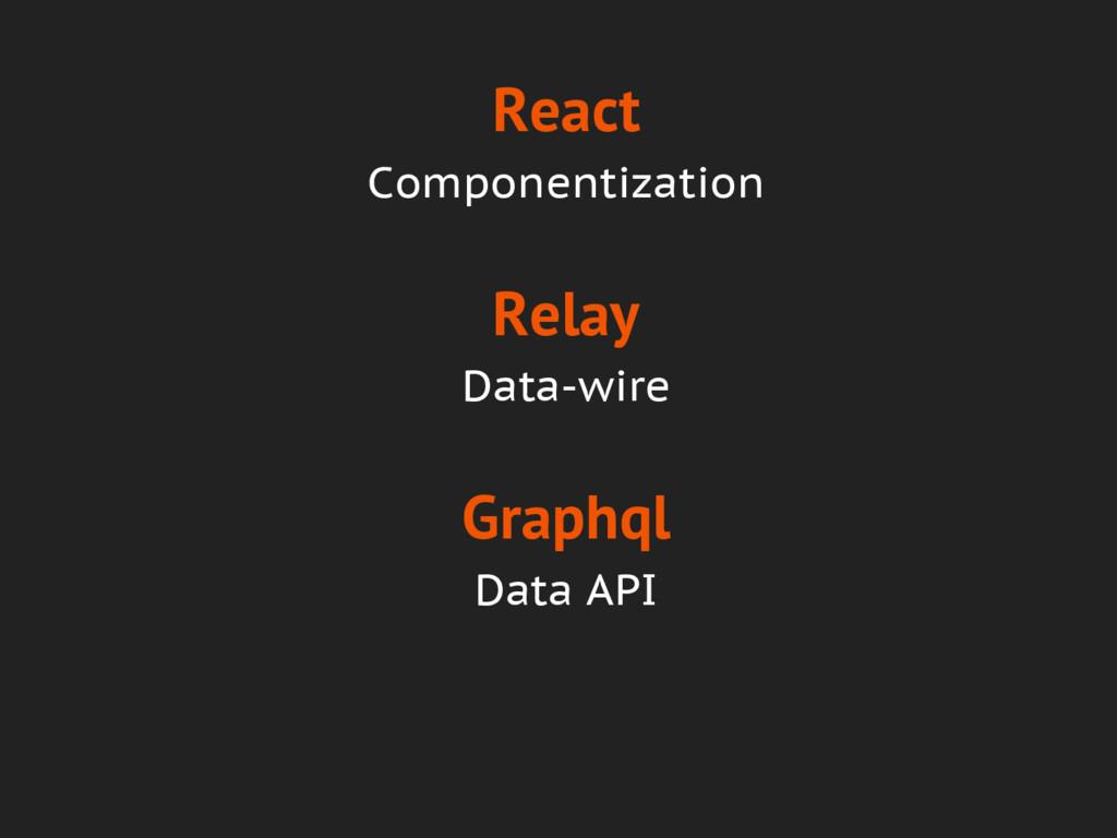 React Componentization Relay Data-wire Graphql ...