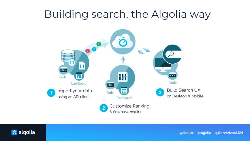 Building search, the Algolia way @dzello · @alg...