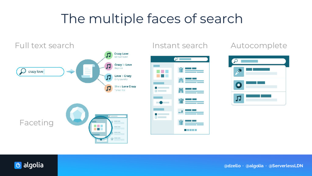 The multiple faces of search Instant search Aut...