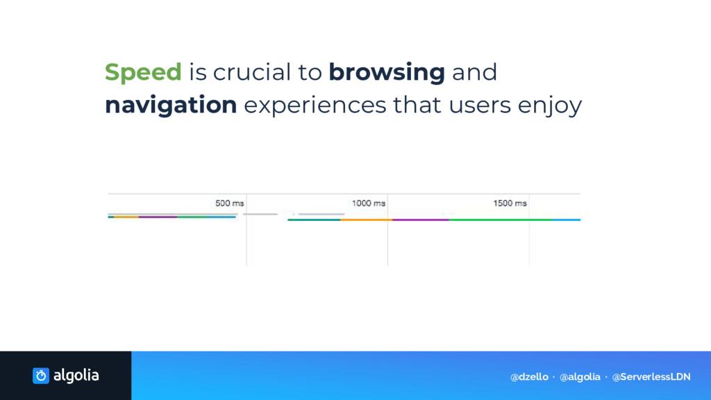 Speed is crucial to browsing and navigation exp...