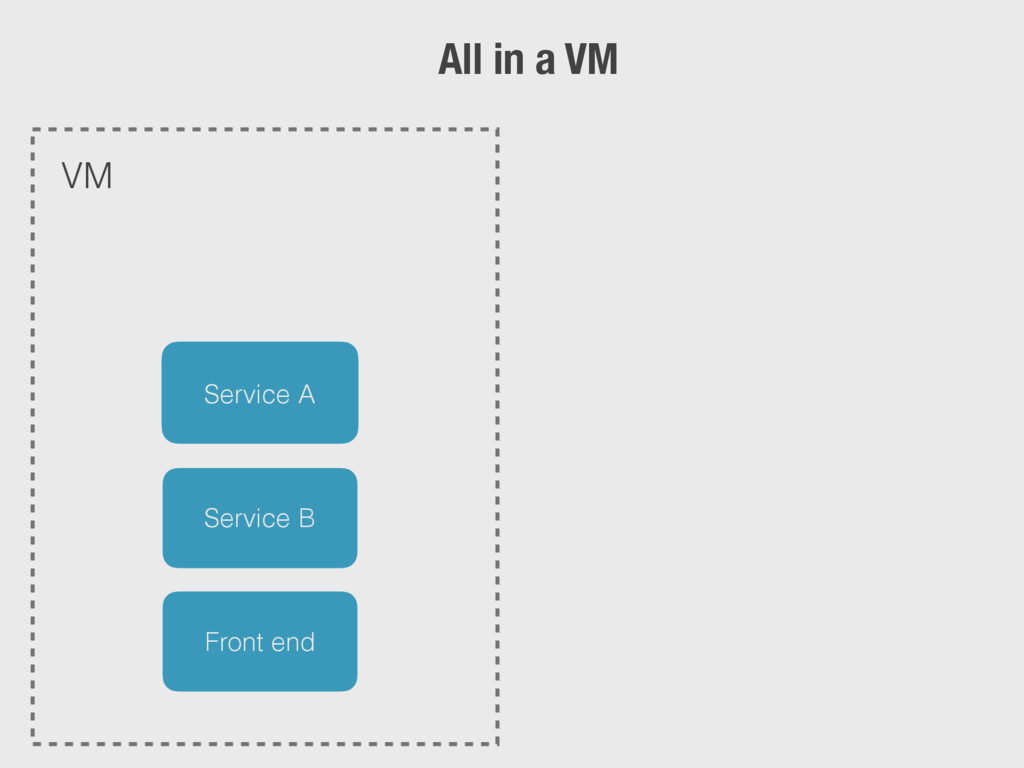 Service A Service B Front end VM All in a VM