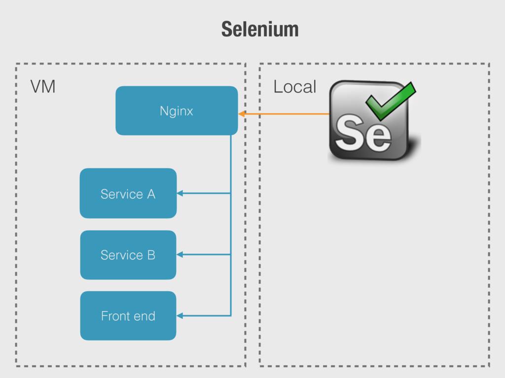 Nginx Service A Service B Front end VM Selenium...