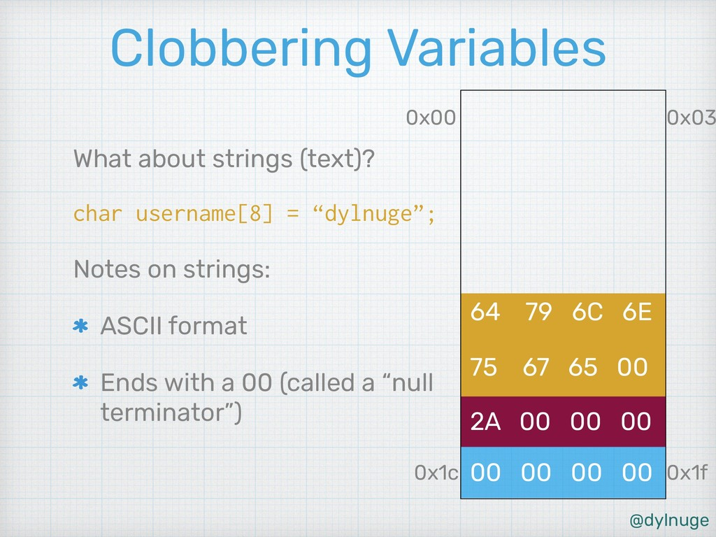 @dylnuge Clobbering Variables What about string...