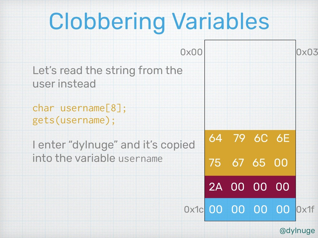 @dylnuge Clobbering Variables Let's read the st...