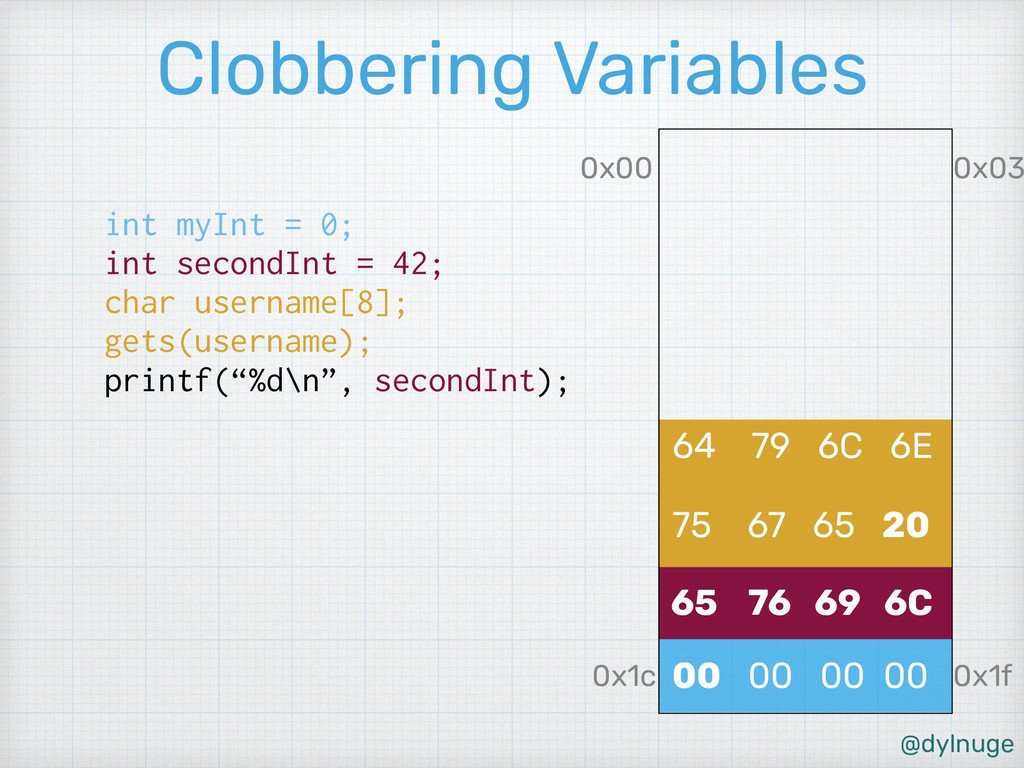 @dylnuge Clobbering Variables int myInt = 0; i...