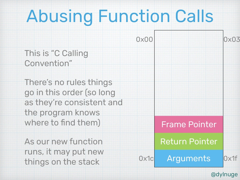 @dylnuge Frame Pointer Return Pointer Arguments...
