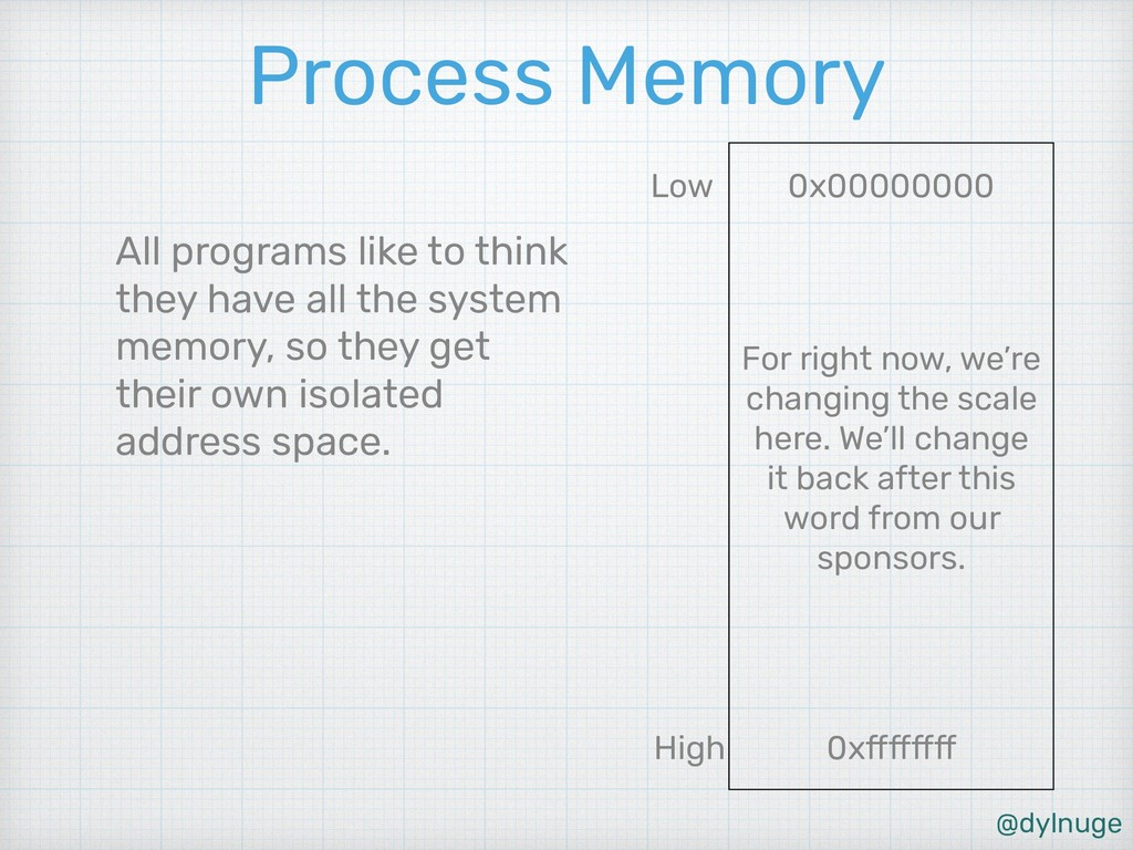 @dylnuge Process Memory All programs like to th...