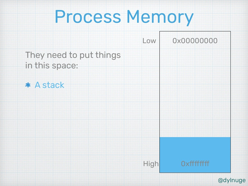 @dylnuge Process Memory They need to put things...