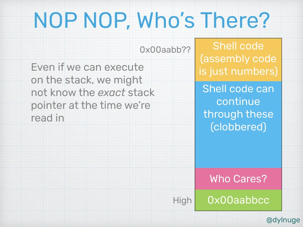 @dylnuge Shell code can continue through these ...