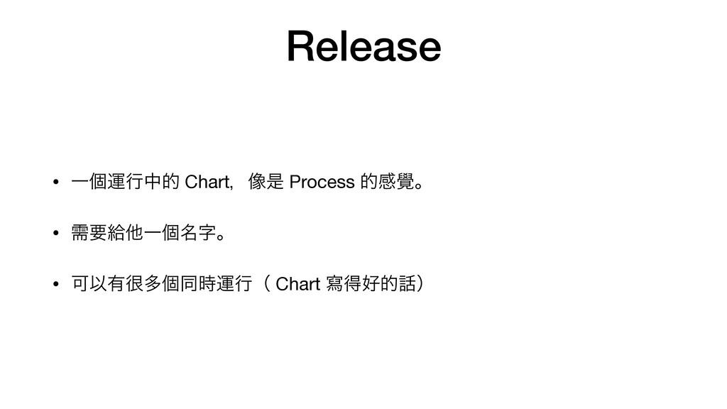 Release • Ұݸӡߦதత Chartɼ૾ੋ Process తײ᧷ɻ  • धཁڅଞҰ...