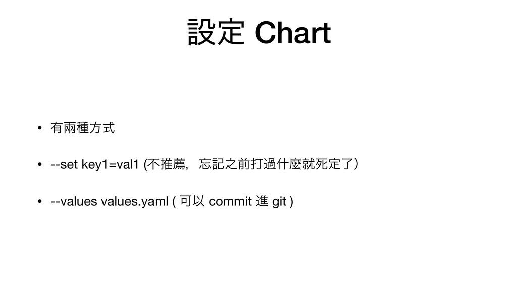ઃఆ Chart • ༗ၷछํࣜ  • --set key1=val1 (ෆਪનɼه೭લଧա...