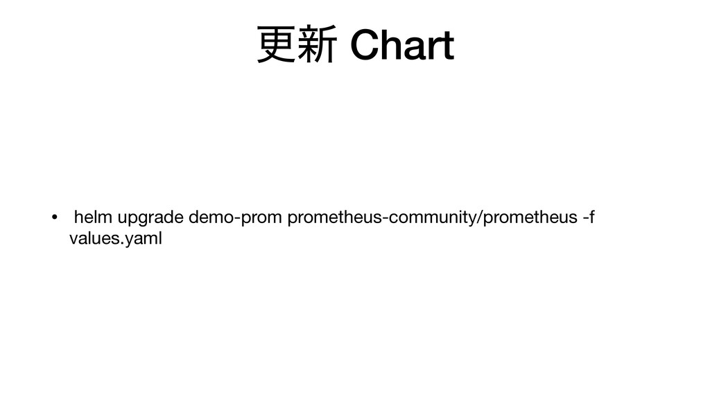 ߋ৽ Chart • helm upgrade demo-prom prometheus-co...