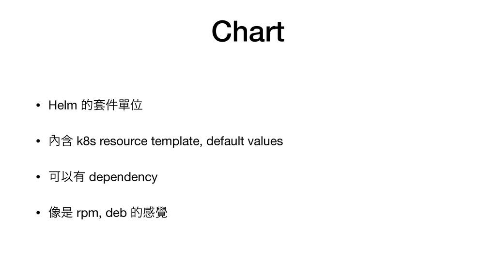 Chart • Helm త݅ᄸҐ  • 㚎ؚ k8s resource template,...