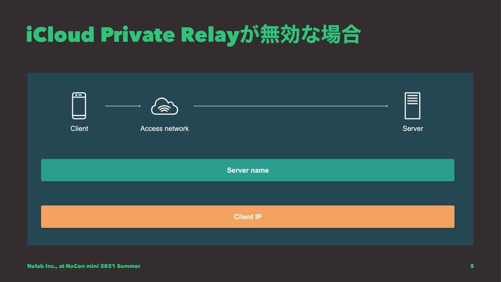 iCloud Private Relay͕ແޮͳ߹ Nulab Inc., at NuCon...