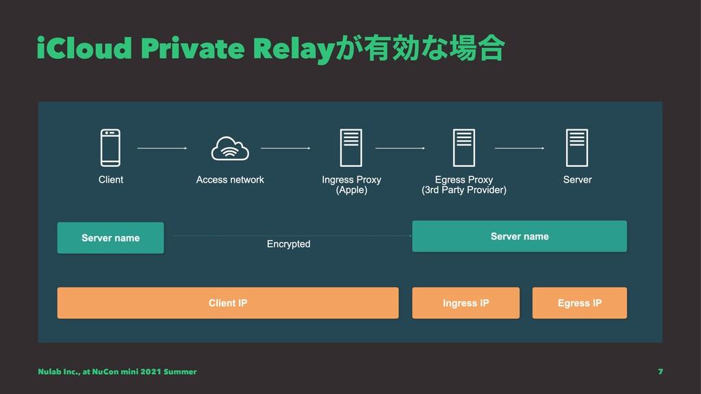 iCloud Private Relay͕༗ޮͳ߹ Nulab Inc., at NuCon...