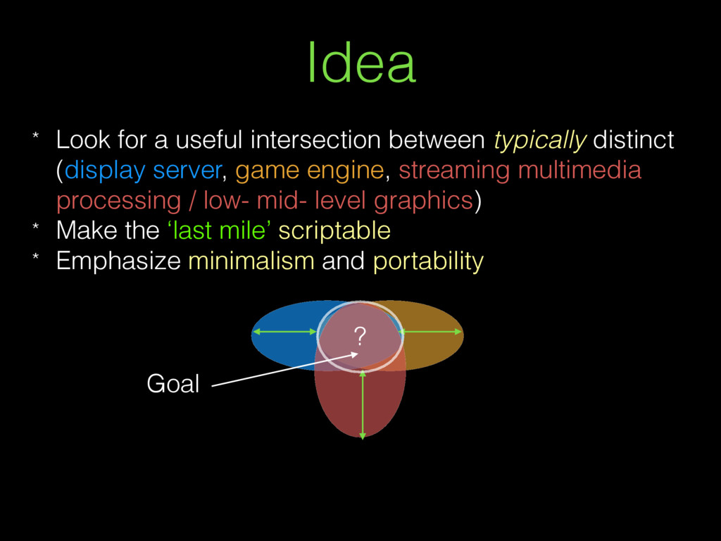 Idea * Look for a useful intersection between t...