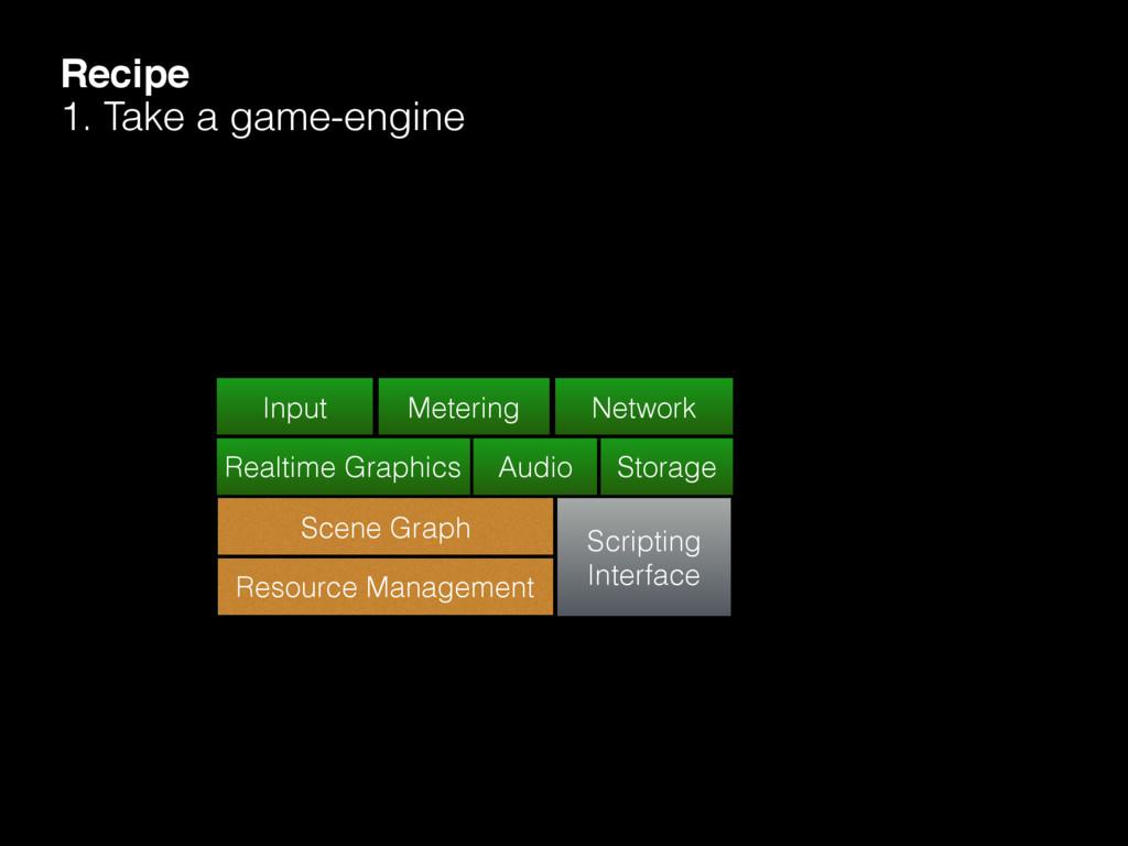 Recipe 1. Take a game-engine Scene Graph Realti...