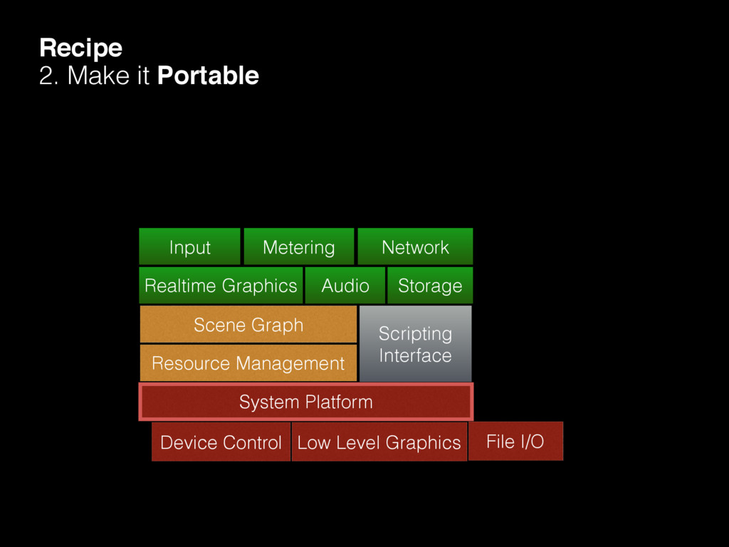 Recipe 2. Make it Portable Scene Graph Resource...