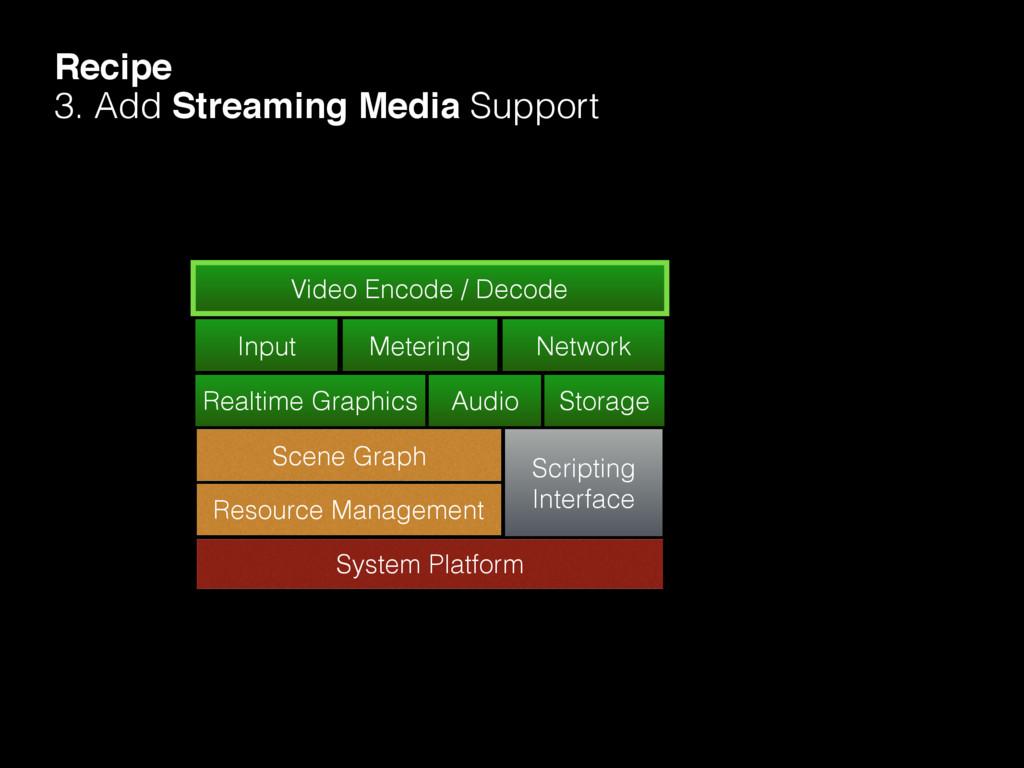 Recipe 3. Add Streaming Media Support Scene Gra...