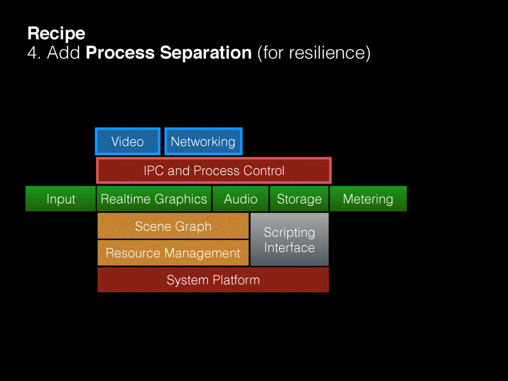 Recipe 4. Add Process Separation (for resilienc...