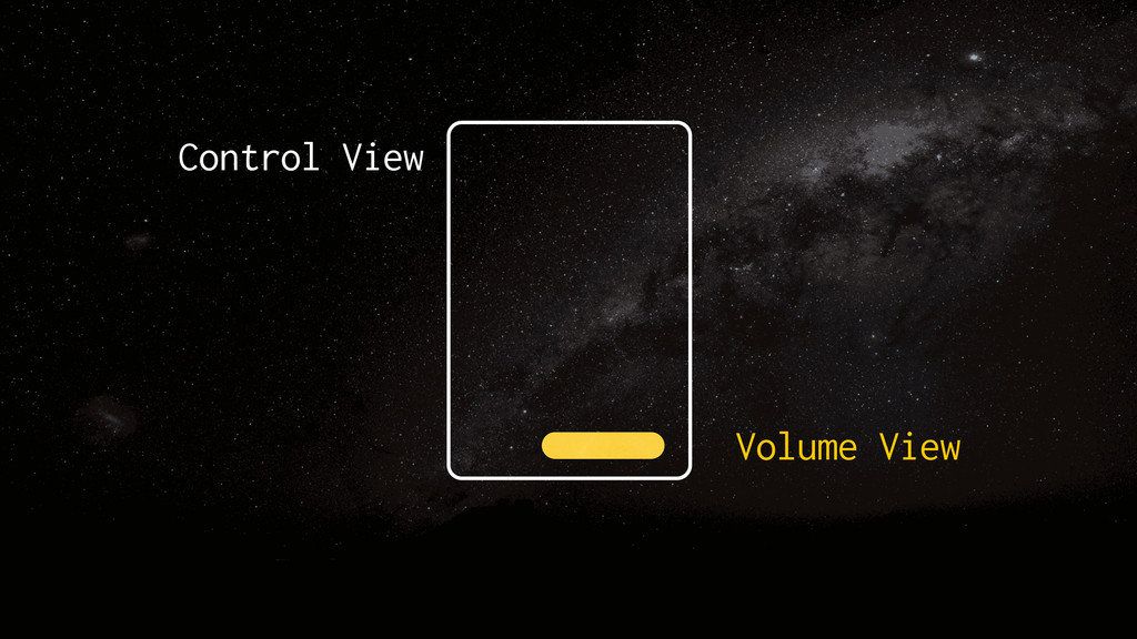 Control View Volume View
