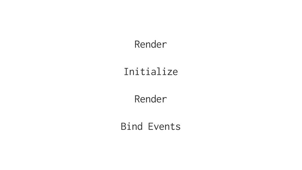 Render Initialize Render Bind Events