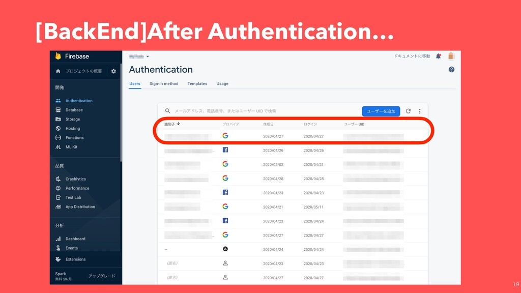 [BackEnd]After Authentication…
