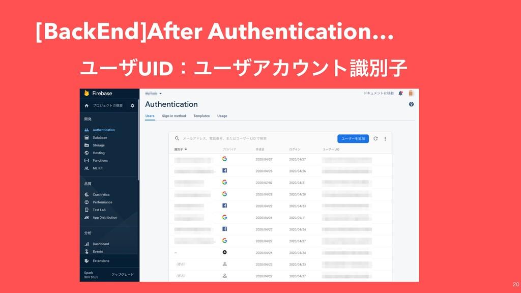 [BackEnd]After Authentication…  ϢʔβUIDɿϢʔβΞΧ...