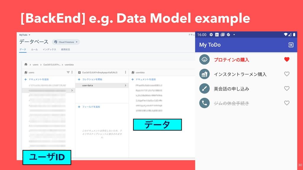 [BackEnd] e.g. Data Model example ϢʔβID σʔλ
