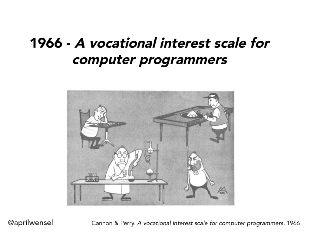 Cannon & Perry. A vocational interest scale for...