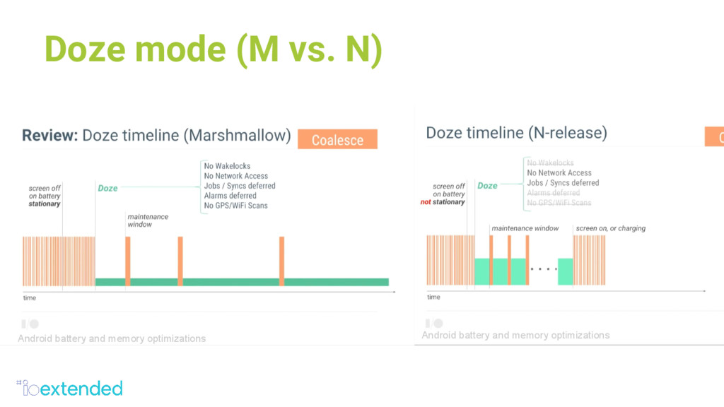 Doze mode (M vs. N) Android battery and memory ...