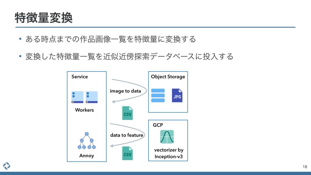 ಛྔม 18 Service Object Storage GCP image to da...