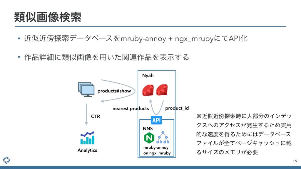 • ۙۙ୳ࡧσʔλϕʔεΛmruby-annoy + ngx_mrubyʹͯAPIԽ • ...