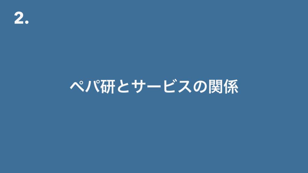 2. ϖύݚͱαʔϏεͷؔ