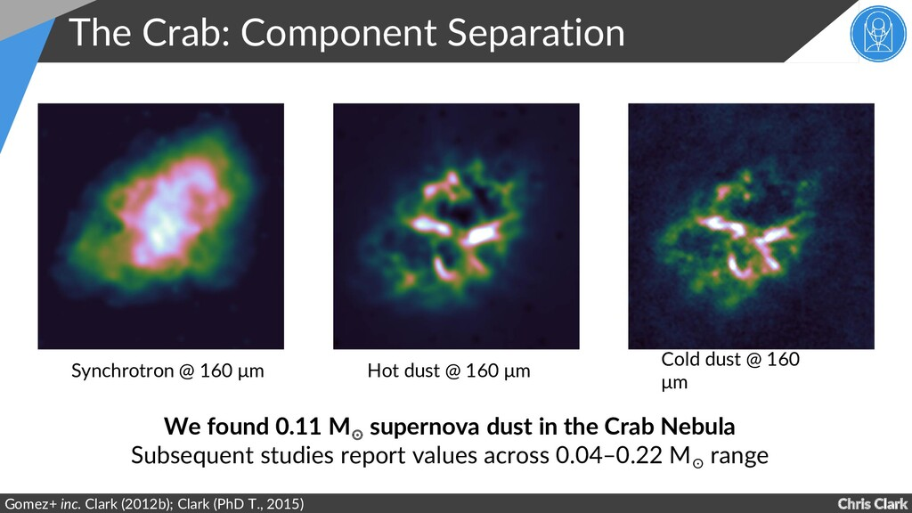 Chris Clark The Crab: Component Separation Gome...