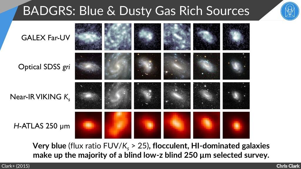 Chris Clark BADGRS: Blue & Dusty Gas Rich Sourc...