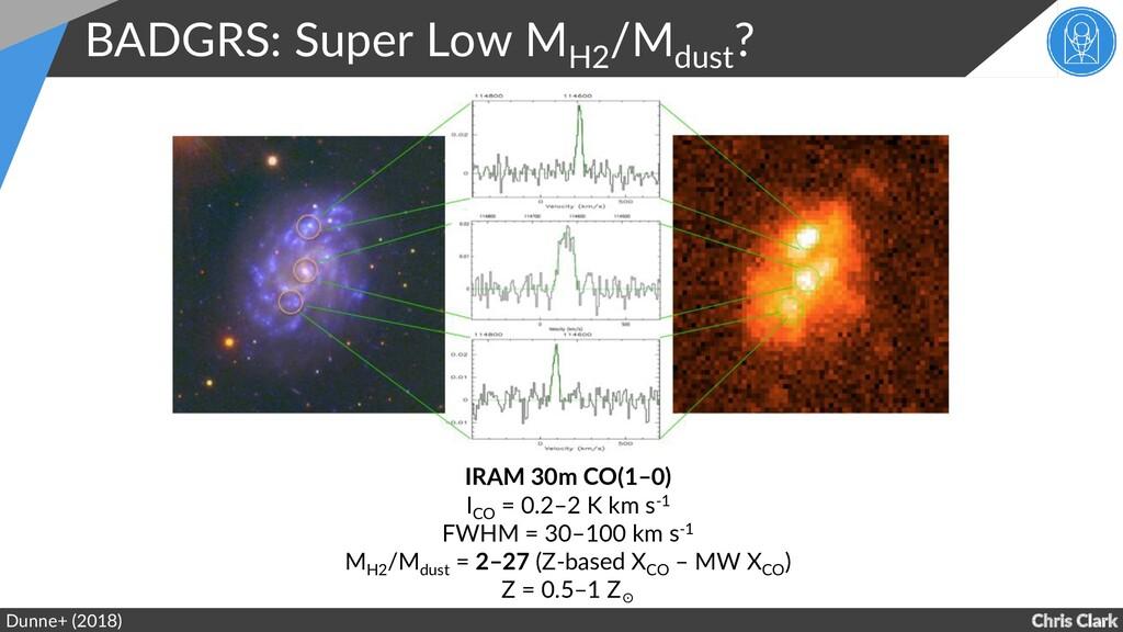 Chris Clark BADGRS: Super Low M H2 /M dust ? Du...