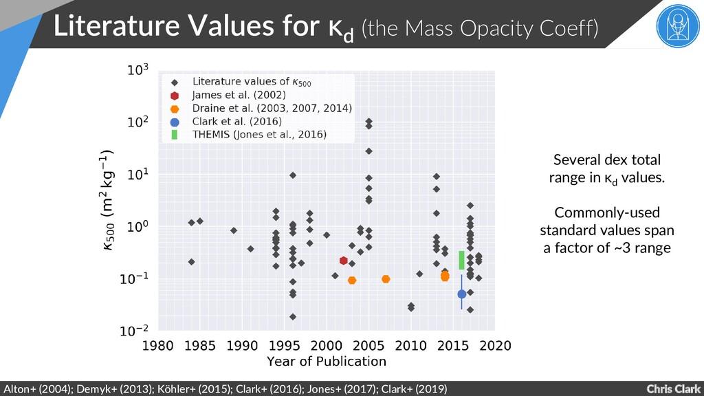 Chris Clark Literature Values for κd (the Mass ...